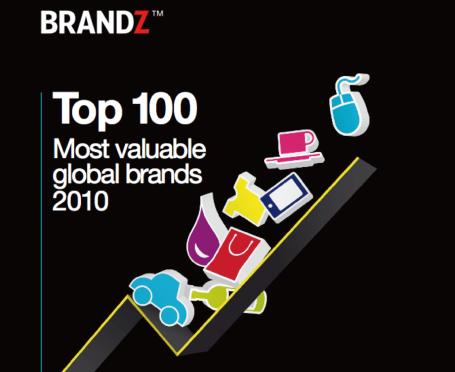 Top 100 Global Brands